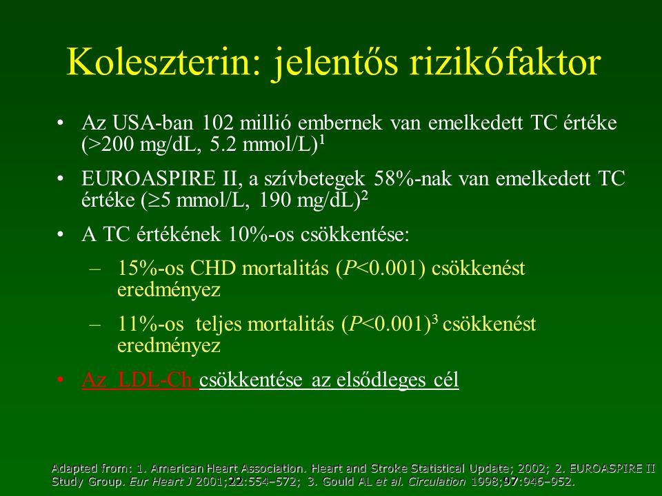 Rizikótényezők befolyásolása csökkenti a cardiovascularis kockázatot Lipid-csökkentés Véralvadás-gátló kezelés A dohányzás abbahagyása Aszpirin ACE gá
