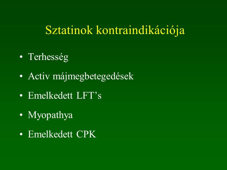 Sztatinok mellékhatásai GI Fejfájás Izületi fájdalmak, arthritis Myalgia, myositis, rhabdomyolysis Emelkedett CPK Emelkedett LFT's Hepatotoxicitás