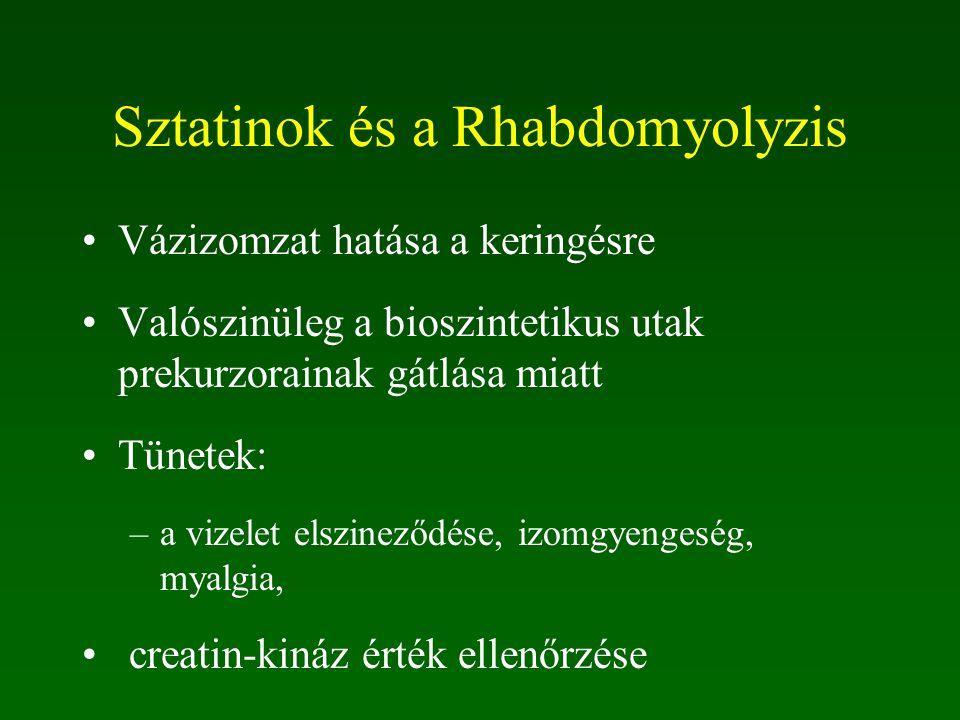 Potenciális Gyógyszer- interakciók 3A4 Simvastatin Atorvastatin Lovastatin Diltiazem Clopidogrel Amiodarone Cimetidine Ery/clarithromycin Ketoconazole