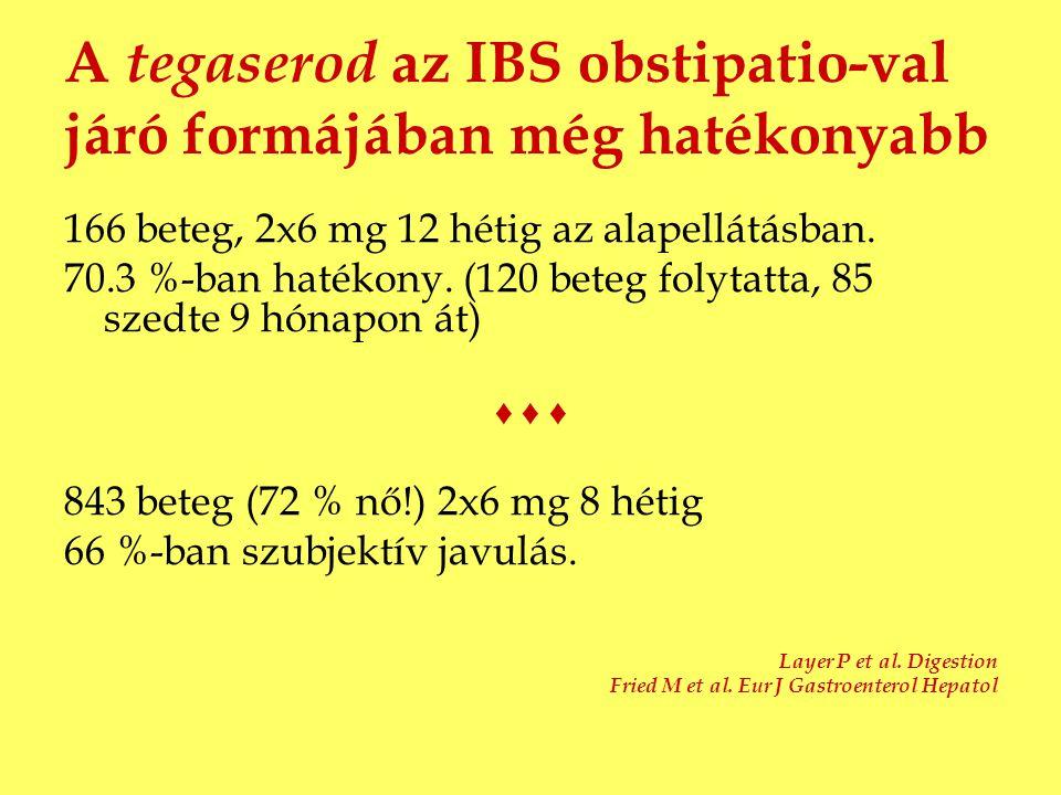 A tegaserod az IBS obstipatio-val járó formájában még hatékonyabb 166 beteg, 2x6 mg 12 hétig az alapellátásban. 70.3 %-ban hatékony. (120 beteg folyta