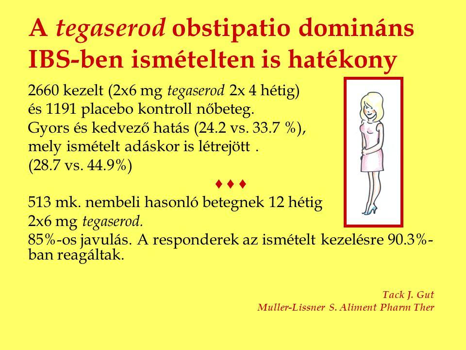 A tegaserod obstipatio domináns IBS-ben ismételten is hatékony 2660 kezelt (2x6 mg tegaserod 2x 4 hétig) és 1191 placebo kontroll nőbeteg. Gyors és ke