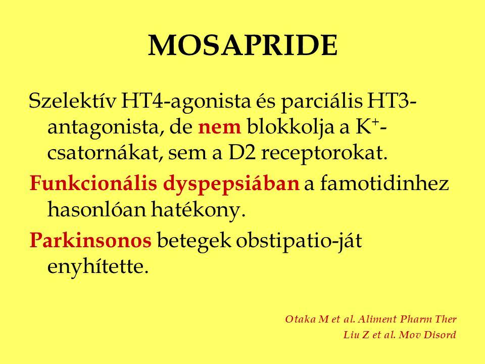 MOSAPRIDE Szelektív HT4-agonista és parciális HT3- antagonista, de nem blokkolja a K + - csatornákat, sem a D2 receptorokat. Funkcionális dyspepsiában