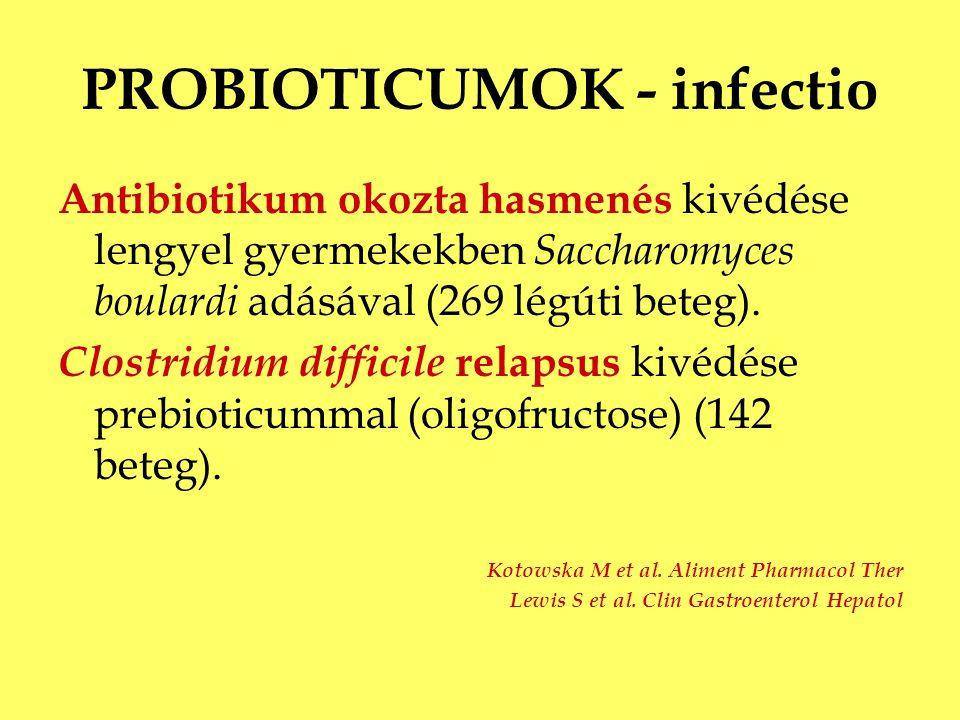 PROBIOTICUMOK - infectio Antibiotikum okozta hasmenés kivédése lengyel gyermekekben Saccharomyces boulardi adásával (269 légúti beteg). Clostridium di