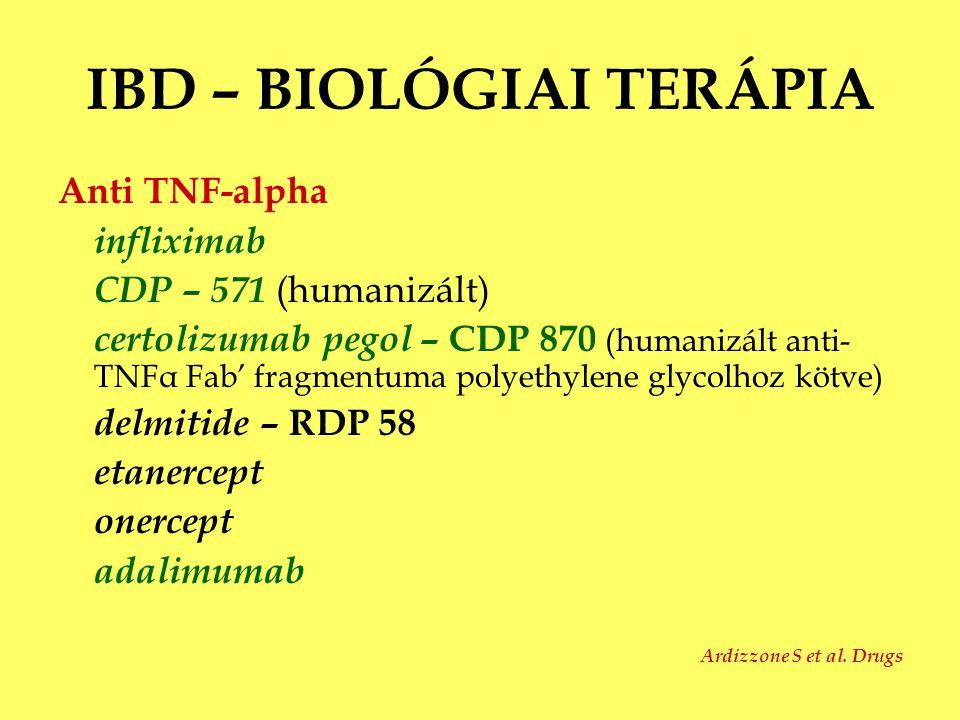 IBD – BIOLÓGIAI TERÁPIA Anti TNF-alpha infliximab CDP – 571 (humanizált) certolizumab pegol – CDP 870 (humanizált anti- TNFα Fab' fragmentuma polyethy