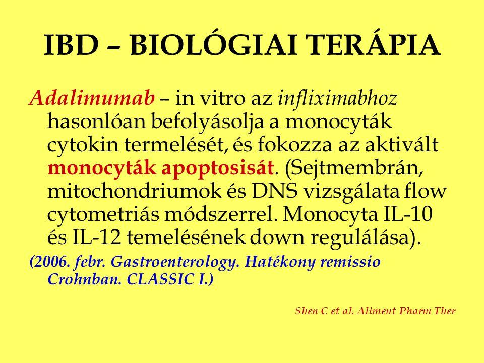 IBD – BIOLÓGIAI TERÁPIA Adalimumab – in vitro az infliximabhoz hasonlóan befolyásolja a monocyták cytokin termelését, és fokozza az aktivált monocyták