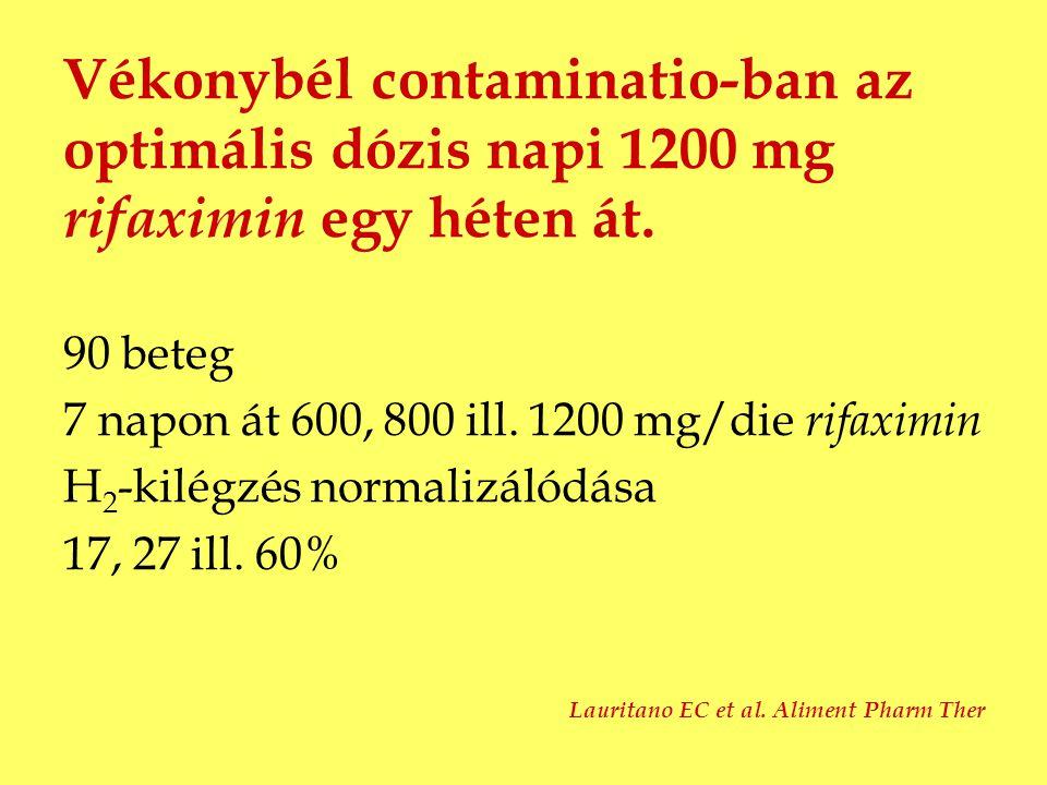 Vékonybél contaminatio-ban az optimális dózis napi 1200 mg rifaximin egy héten át. 90 beteg 7 napon át 600, 800 ill. 1200 mg/die rifaximin H 2 -kilégz