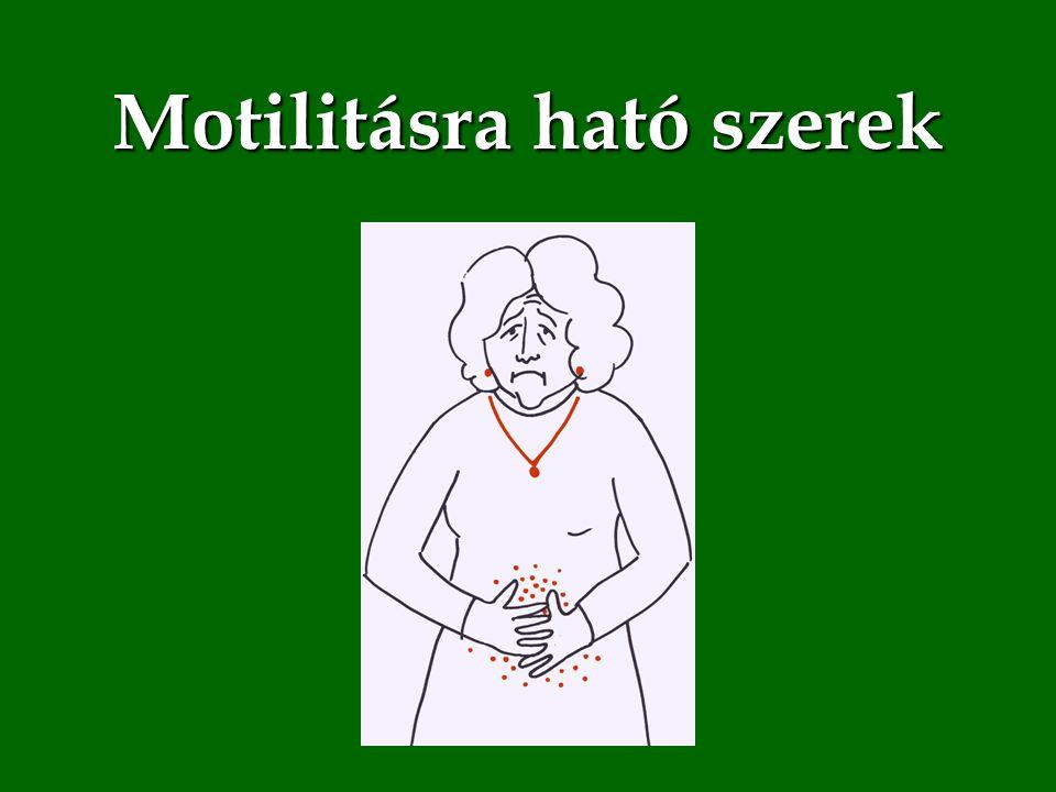 Motilitásra ható szerek