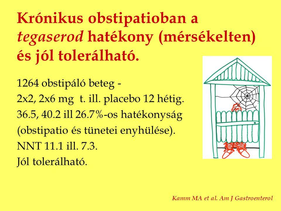 Krónikus obstipatioban a tegaserod hatékony (mérsékelten) és jól tolerálható. 1264 obstipáló beteg - 2x2, 2x6 mg t. ill. placebo 12 hétig. 36.5, 40.2
