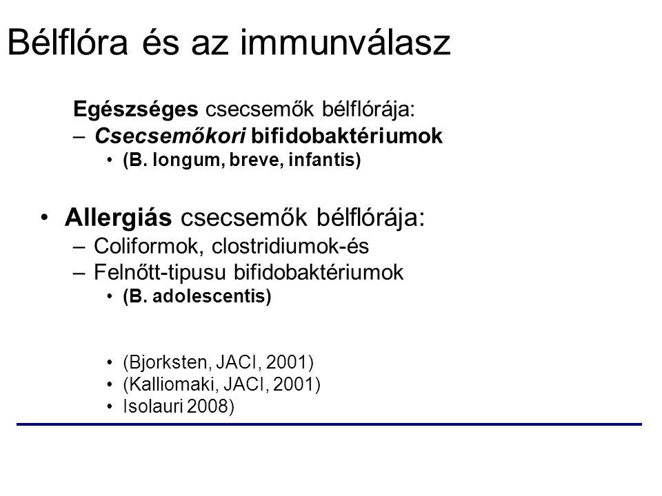 Bélflóra és az immunválasz Egészséges csecsemők bélflórája: –Csecsemőkori bifidobaktériumok (B. longum, breve, infantis) Allergiás csecsemők bélflóráj