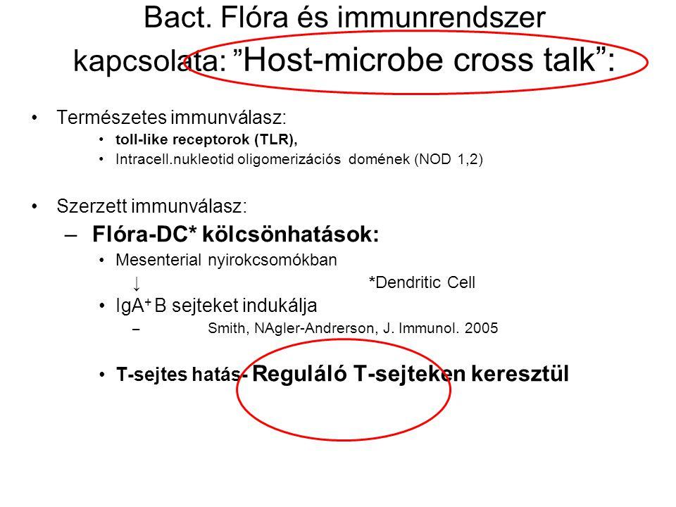 """Bact. Flóra és immunrendszer kapcsolata: """" Host-microbe cross talk"""": Természetes immunválasz: toll-like receptorok (TLR), Intracell.nukleotid oligomer"""