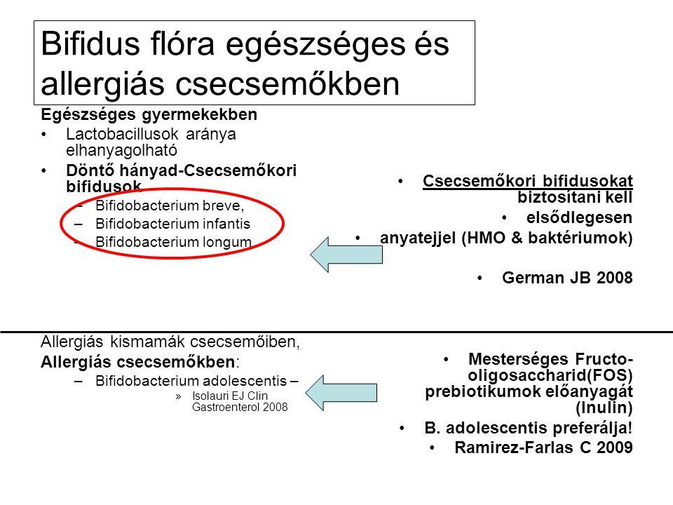 Bifidus flóra egészséges és allergiás csecsemőkben Egészséges gyermekekben Lactobacillusok aránya elhanyagolható Döntő hányad-Csecsemőkori bifidusok –