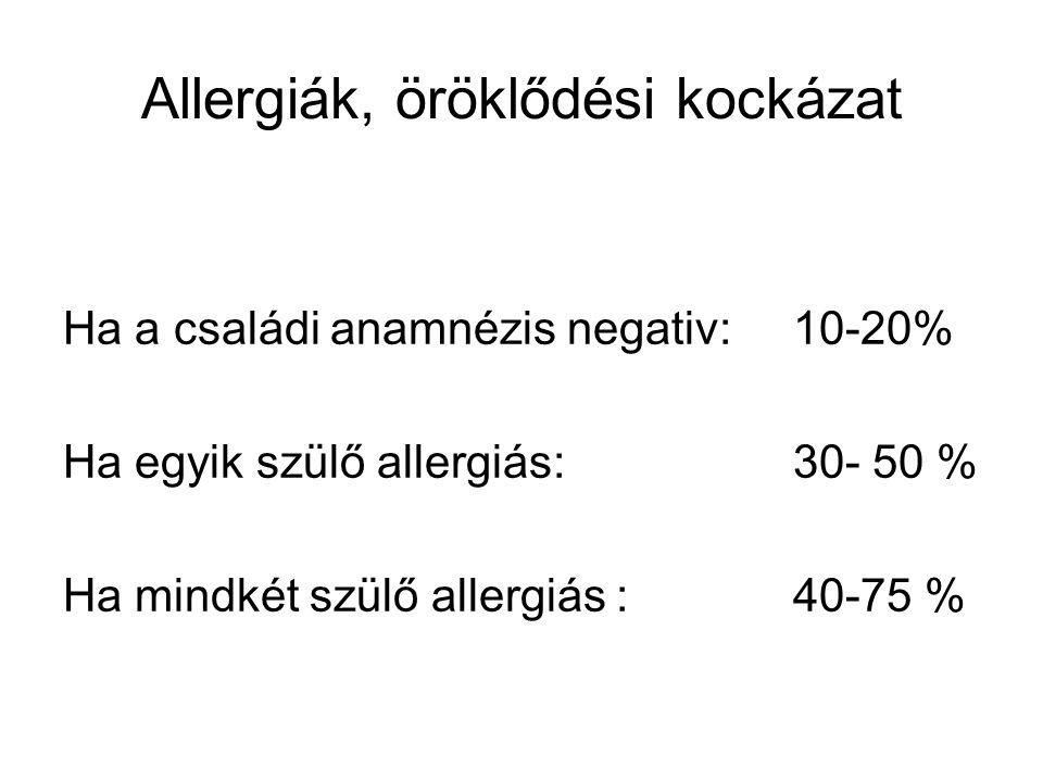 Súlyos atopiás dermatitisz/ekcéma Később: szénanátha, asztma… Allergiás menetelés…