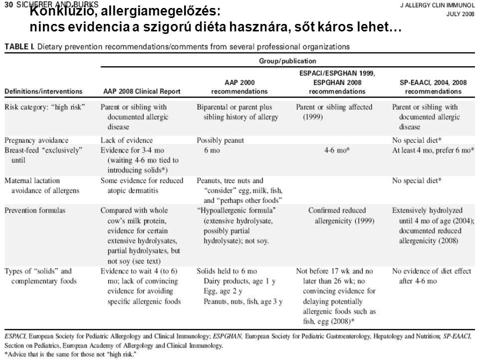 Konklúzió, allergiamegelőzés: nincs evidencia a szigorú diéta hasznára, sőt káros lehet…