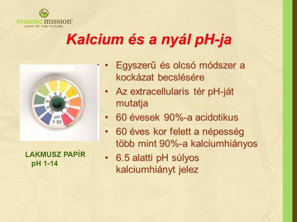 Kalcium és a nyál pH-ja Egyszerű és olcsó módszer a kockázat becsléséreEgyszerű és olcsó módszer a kockázat becslésére Az extracellularis tér pH-ját m