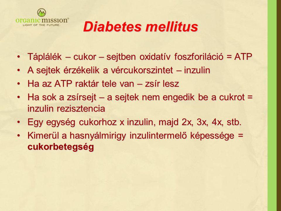 Diabetes mellitus Táplálék – cukor – sejtben oxidatív foszforiláció = ATPTáplálék – cukor – sejtben oxidatív foszforiláció = ATP A sejtek érzékelik a