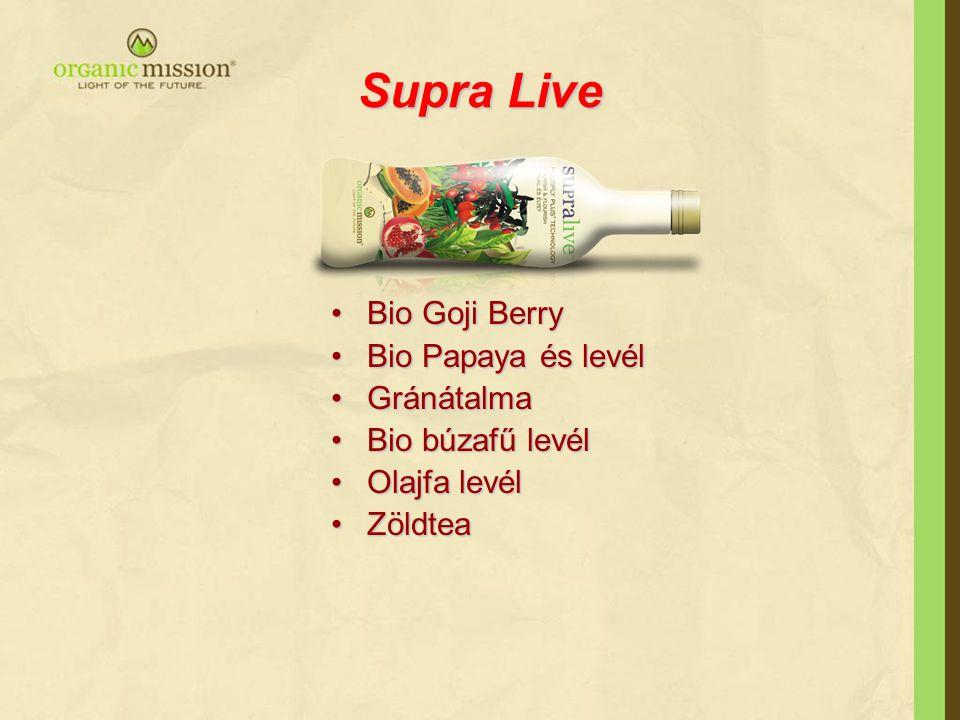 Supra Live Bio Goji BerryBio Goji Berry Bio Papaya és levélBio Papaya és levél GránátalmaGránátalma Bio búzafű levélBio búzafű levél Olajfa levélOlajf
