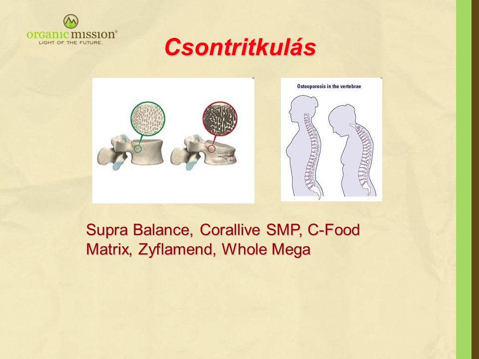 Csontritkulás Supra Balance, Corallive SMP, C-Food Matrix, Zyflamend, Whole Mega