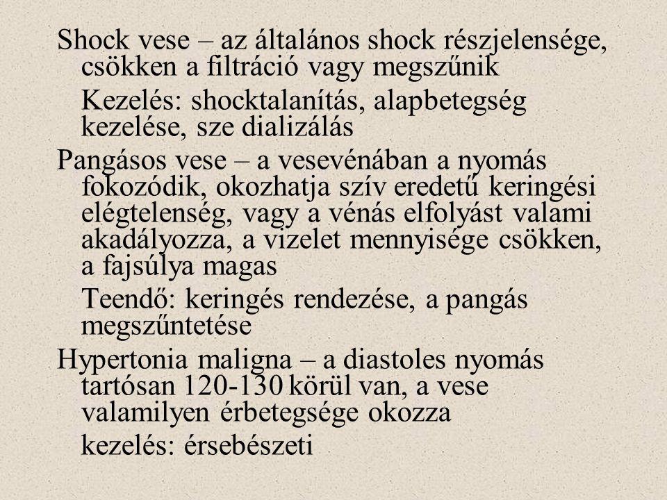 Shock vese – az általános shock részjelensége, csökken a filtráció vagy megszűnik Kezelés: shocktalanítás, alapbetegség kezelése, sze dializálás Pangá