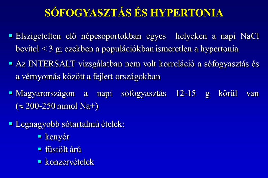  Elszigetelten elő népcsoportokban egyes helyeken a napi NaCl bevitel < 3 g; ezekben a populációkban ismeretlen a hypertonia  Az INTERSALT vizsgálat