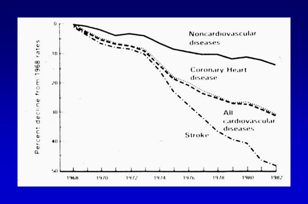 Midgley JP. et al. JAMA 1996.