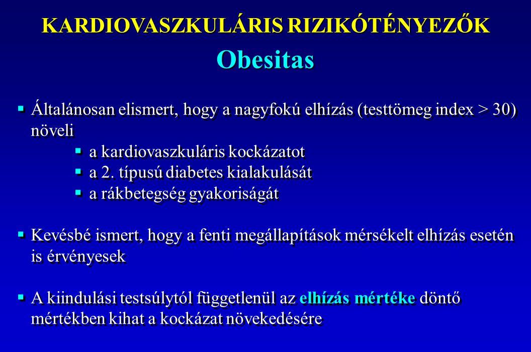  Általánosan elismert, hogy a nagyfokú elhízás (testtömeg index > 30) növeli  a kardiovaszkuláris kockázatot  a 2. típusú diabetes kialakulását  a