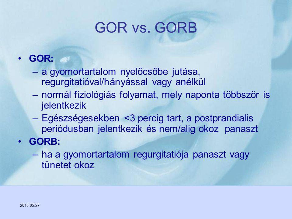 2010.05.27. GOR vs. GORB GOR: –a gyomortartalom nyelőcsőbe jutása, regurgitatióval/hányással vagy anélkül –normál fiziológiás folyamat, mely naponta t