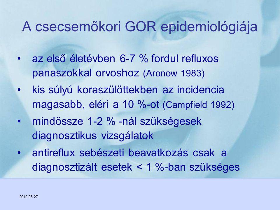 2010.05.27. A csecsemőkori GOR epidemiológiája az első életévben 6-7 % fordul refluxos panaszokkal orvoshoz (Aronow 1983) kis súlyú koraszülöttekben a