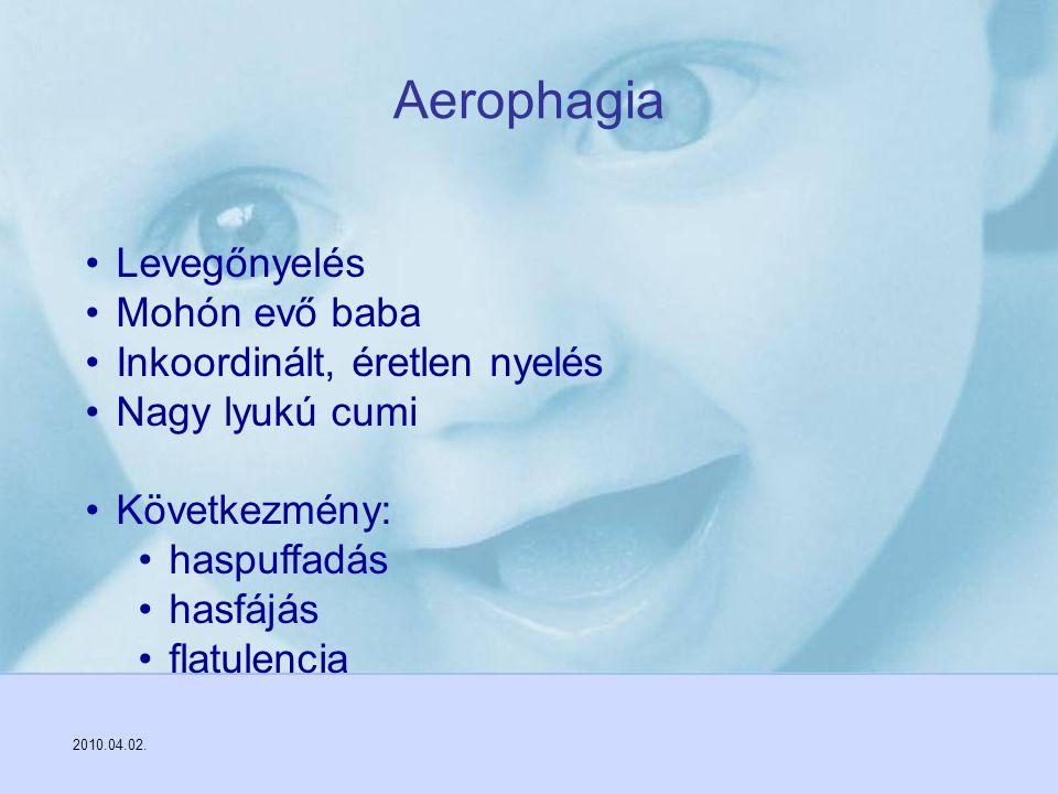 2010.04.02. Diagnosztika Hidrogén kilégzési teszt. Szubsztrát: laktóz