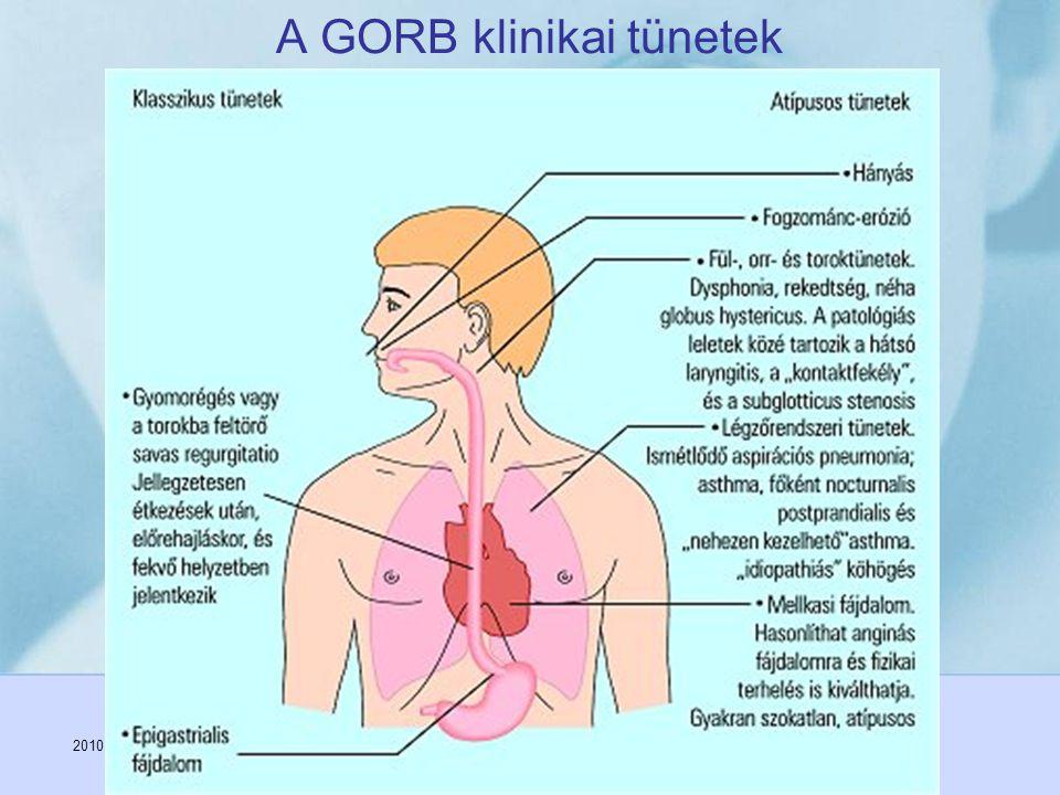 2010.04.02. A GORB klinikai tünetek