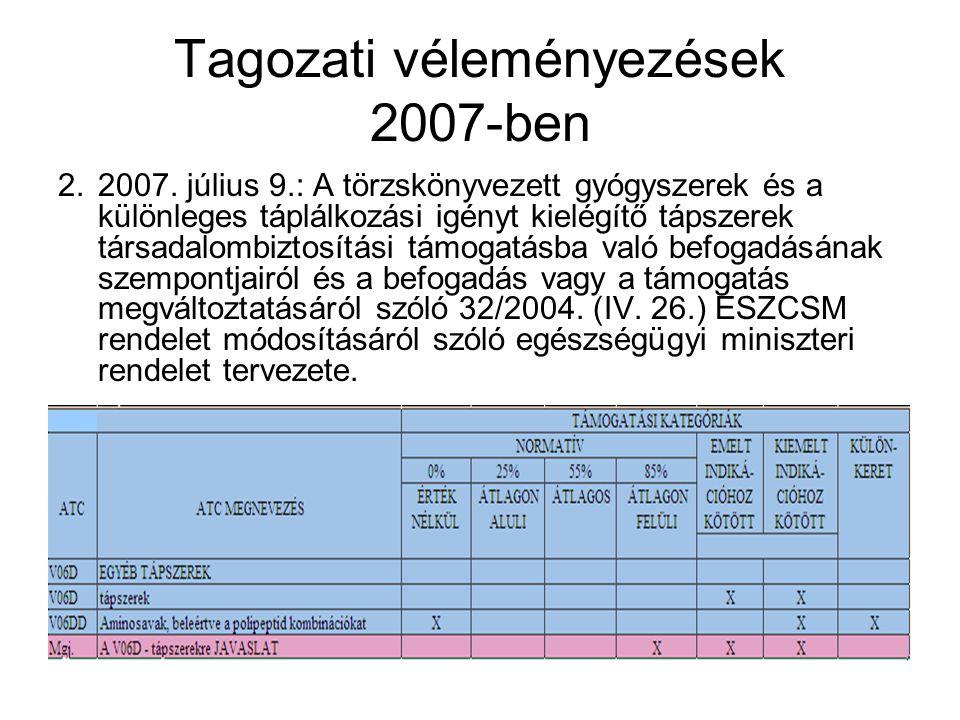Tagozati véleményezések 2007-ben 2.2007. július 9.: A törzskönyvezett gyógyszerek és a különleges táplálkozási igényt kielégítő tápszerek társadalombi