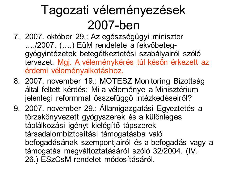 Tagozati véleményezések 2007-ben 7.2007. október 29.: Az egészségügyi miniszter …./2007. (….) EüM rendelete a fekvőbeteg- gyógyintézetek betegétkeztet