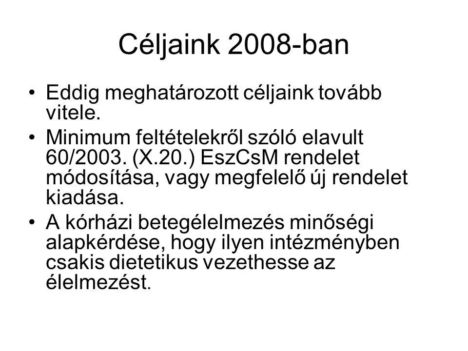 Céljaink 2008-ban Eddig meghatározott céljaink tovább vitele. Minimum feltételekről szóló elavult 60/2003. (X.20.) EszCsM rendelet módosítása, vagy me