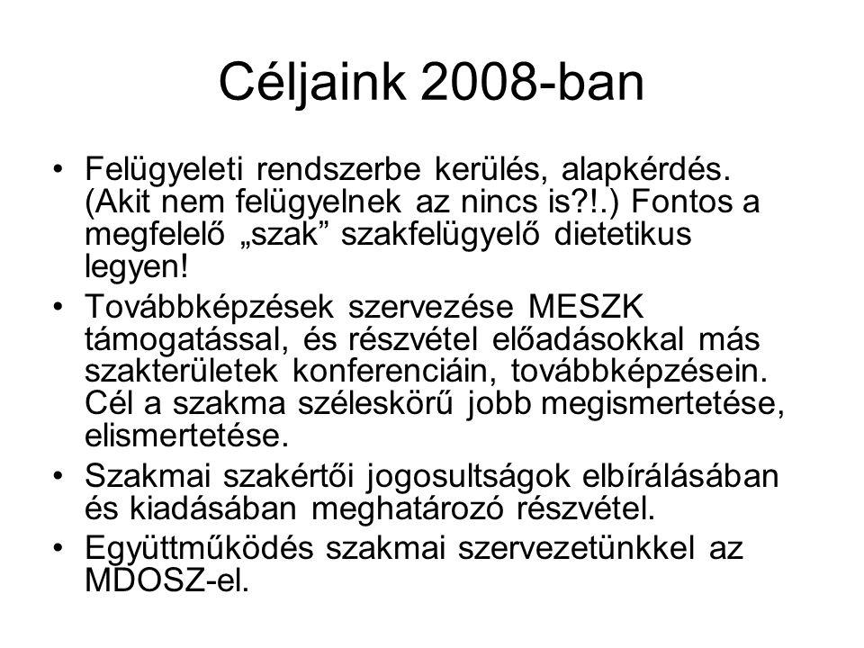 """Céljaink 2008-ban Felügyeleti rendszerbe kerülés, alapkérdés. (Akit nem felügyelnek az nincs is?!.) Fontos a megfelelő """"szak"""" szakfelügyelő dietetikus"""