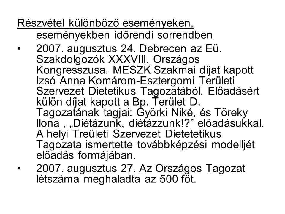 Részvétel különböző eseményeken, eseményekben időrendi sorrendben 2007. augusztus 24. Debrecen az Eü. Szakdolgozók XXXVIII. Országos Kongresszusa. MES
