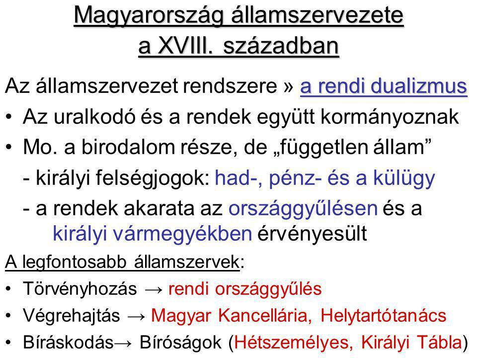 Magyarország államszervezete a XVIII.