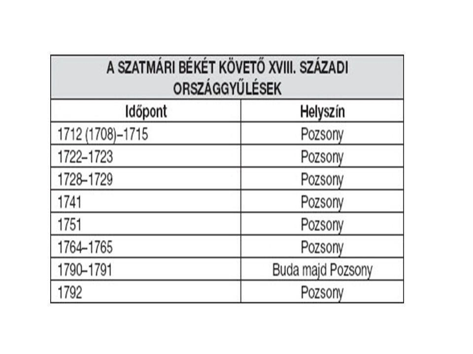 1723 Pragmatica Sancio III.