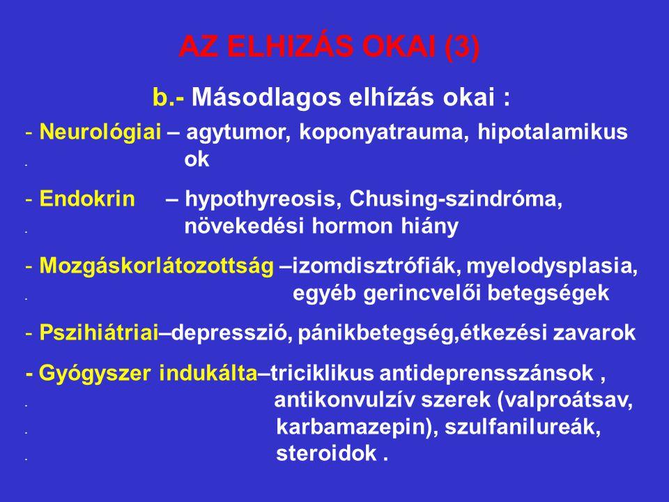 AZ ELHIZÁS OKAI (3) b.- Másodlagos elhízás okai : - Neurológiai – agytumor, koponyatrauma, hipotalamikus. ok - Endokrin – hypothyreosis, Chusing-szind