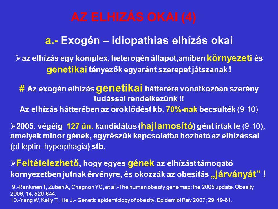 AZ ELHIZÁS OKAI (4) a.- Exogén – idiopathias elhízás okai  az elhízás egy komplex, heterogén állapot,amiben környezet i és genetikai tényezők egyarán