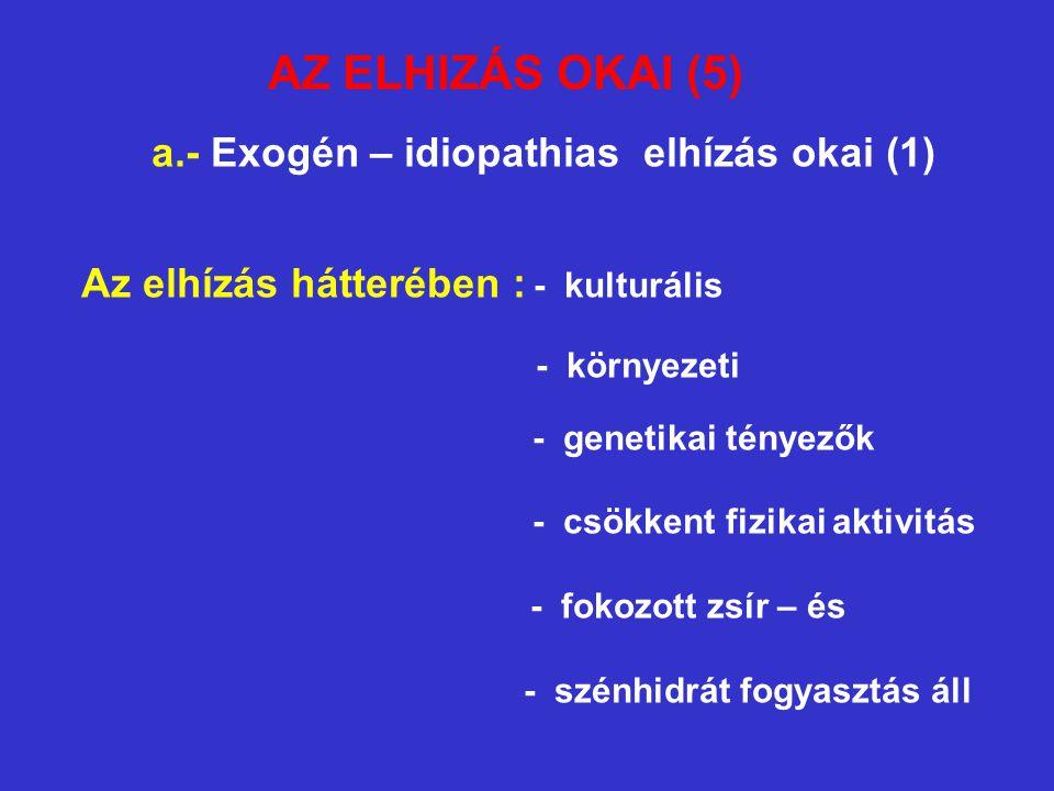 AZ ELHIZÁS OKAI (5) a.- Exogén – idiopathias elhízás okai (1) Az elhízás hátterében : - kulturális - környezeti - genetikai tényezők - csökkent fizika