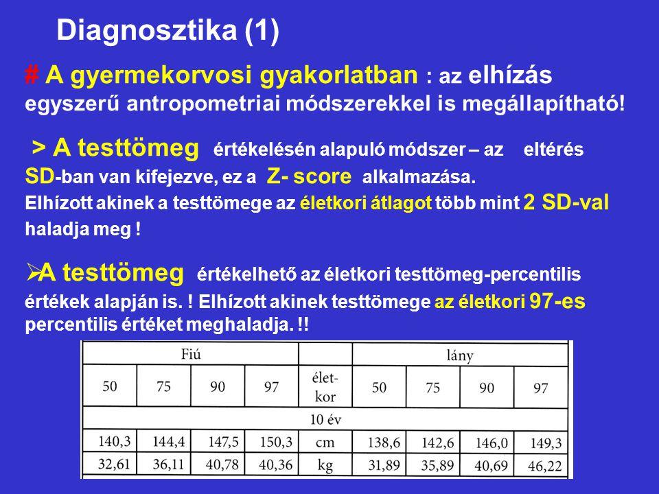 Diagnosztika (1) # A gyermekorvosi gyakorlatban : az elhízás egyszerű antropometriai módszerekkel is megállapítható! > A testtömeg értékelésén alapuló