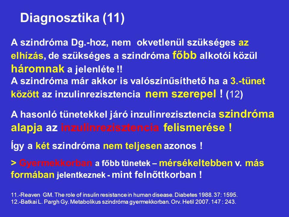 Diagnosztika (11) A szindróma Dg.-hoz, nem okvetlenül szükséges az elhízás, de szükséges a szindróma főbb alkotói közül háromnak a jelenléte !! A szin