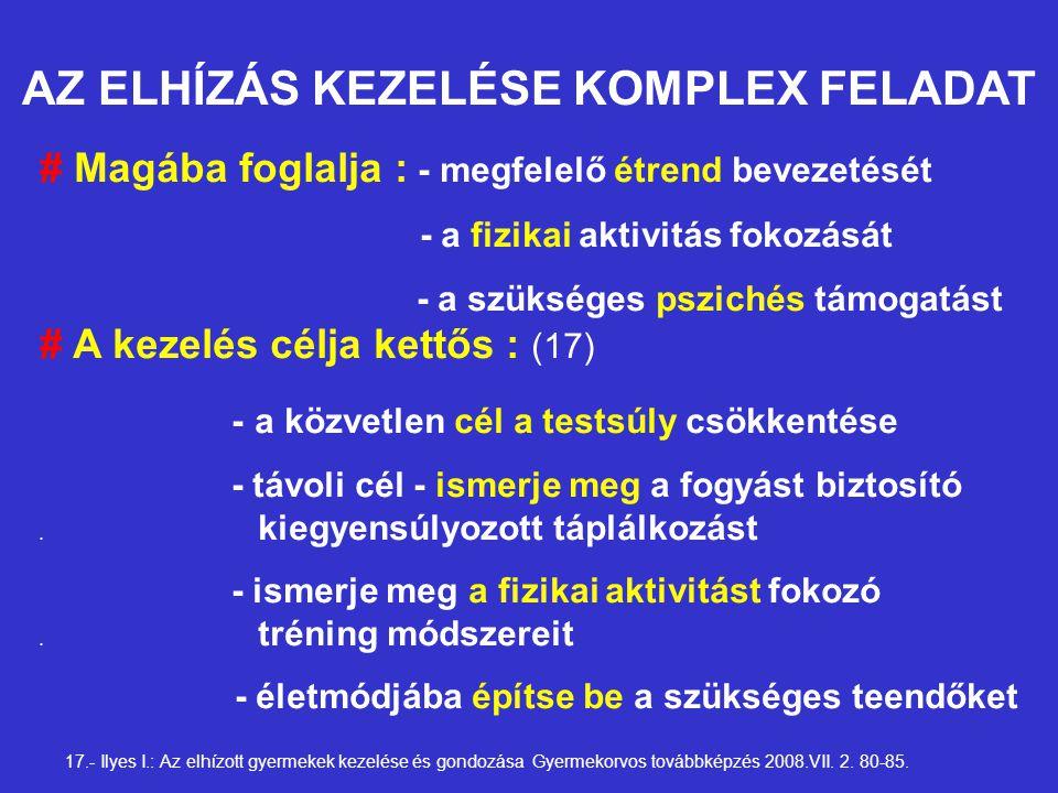 AZ ELHÍZÁS KEZELÉSE KOMPLEX FELADAT # Magába foglalja : - megfelelő étrend bevezetését - a fizikai aktivitás fokozását - a szükséges pszichés támogatá