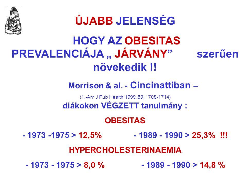 """ÚJABB JELENSÉG HOGY AZ OBESITAS PREVALENCIÁJA """" JÁRVÁNY"""" szerűen növekedik !! Morrison & al. - Cincinattiban – (1.-Am J Pub Health.1999. 89, 1708-1714"""