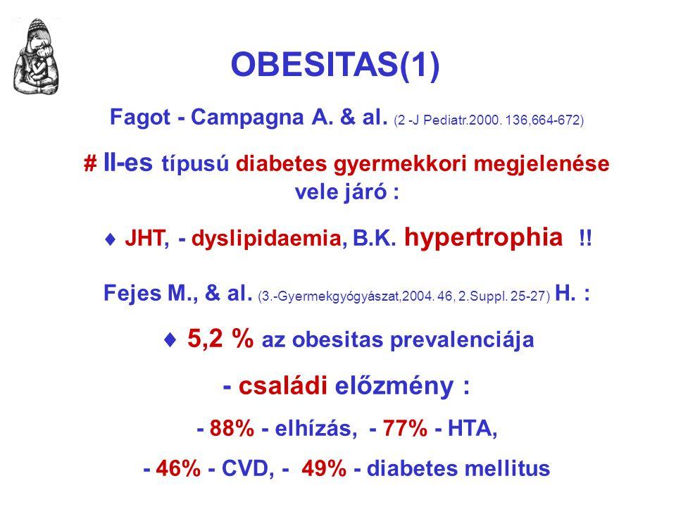 Fagot - Campagna A. & al. (2 -J Pediatr.2000. 136,664-672) # II-es típusú diabetes gyermekkori megjelenése vele járó :  JHT, - dyslipidaemia, B.K. hy