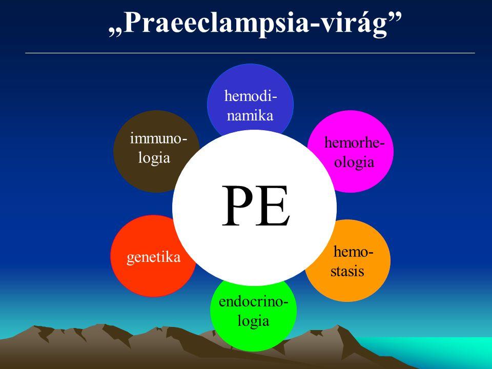 "hemodi- namika hemorhe- ologia hemo- stasis endocrino- logia genetika immuno- logia PE ""Praeeclampsia-virág"""