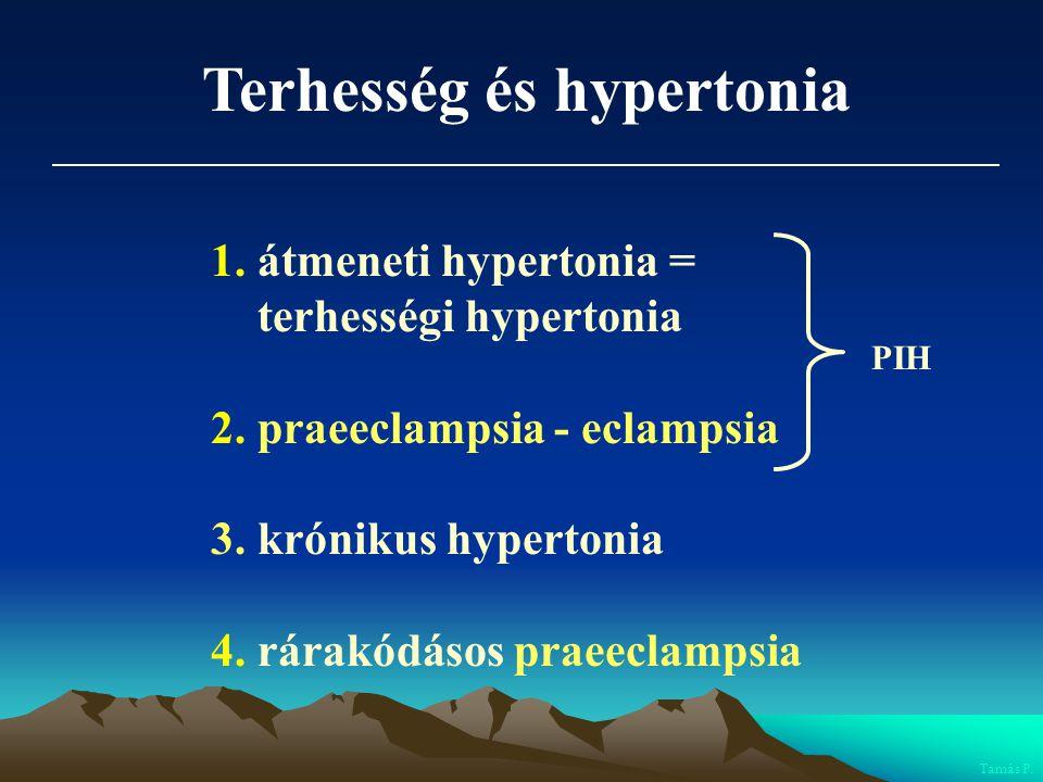 Terhesség és hypertonia 1. átmeneti hypertonia = terhességi hypertonia 2. praeeclampsia - eclampsia 3. krónikus hypertonia 4. rárakódásos praeeclampsi
