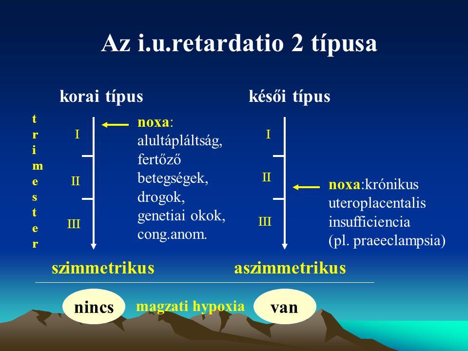 Az i.u.retardatio 2 típusa noxa: alultápláltság, fertőző betegségek, drogok, genetiai okok, cong.anom. noxa:krónikus uteroplacentalis insufficiencia (