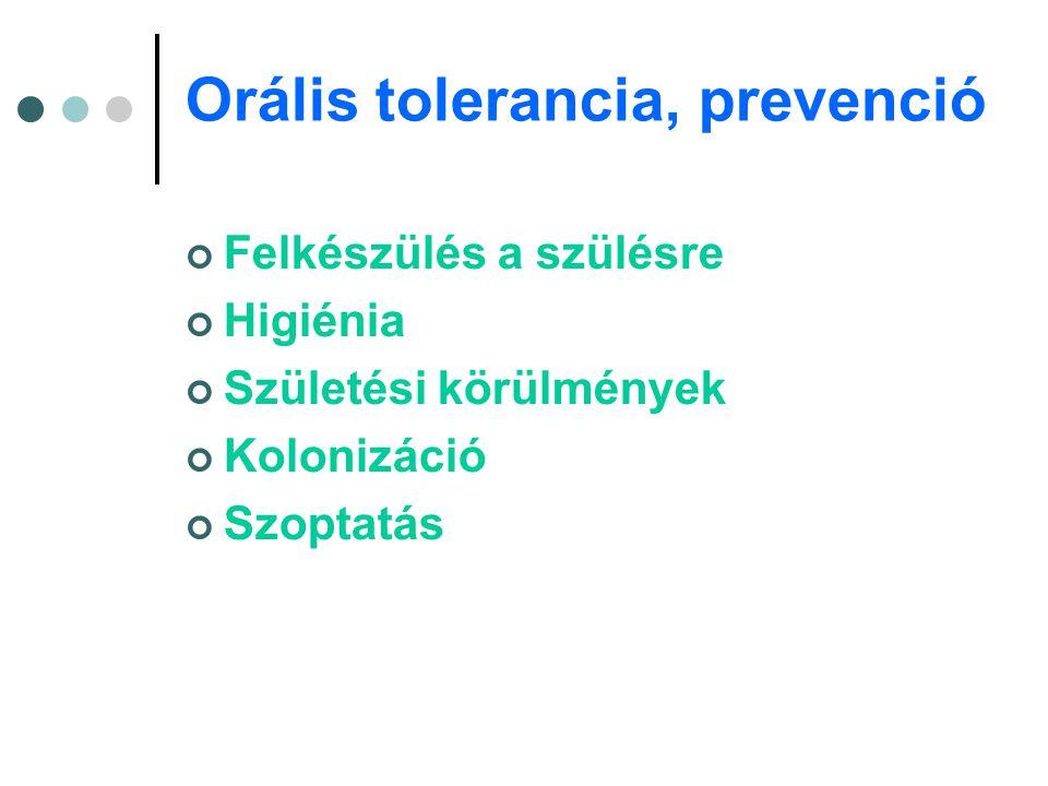 Orális tolerancia, prevenció Felkészülés a szülésre Higiénia Születési körülmények Kolonizáció Szoptatás