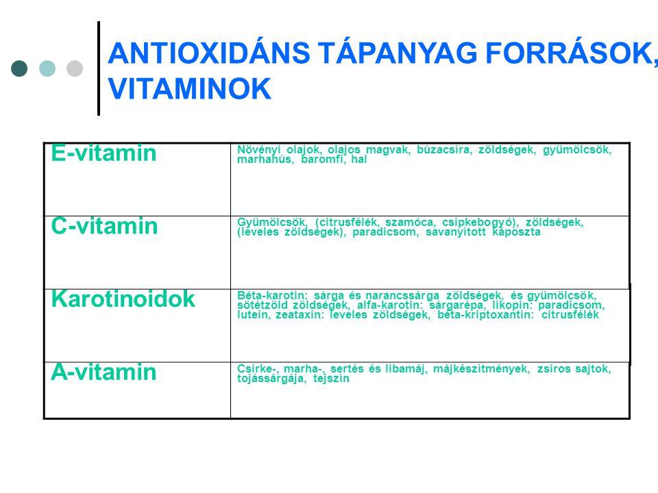ANTIOXIDÁNS TÁPANYAG FORRÁSOK, VITAMINOK E-vitamin Növényi olajok, olajos magvak, búzacsíra, zöldségek, gyümölcsök, marhahús, baromfi, hal C-vitamin G