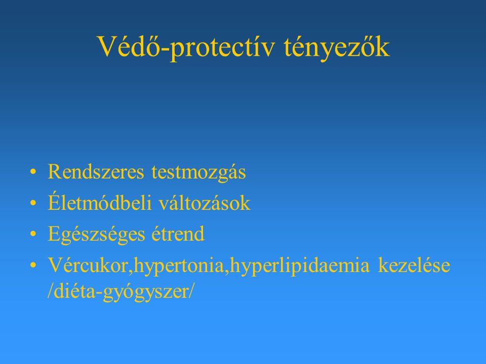 Védő-protectív tényezők Rendszeres testmozgás Életmódbeli változások Egészséges étrend Vércukor,hypertonia,hyperlipidaemia kezelése /diéta-gyógyszer/